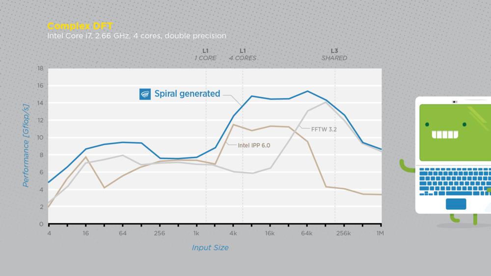 SpiralGen-imagery-graph-04.png