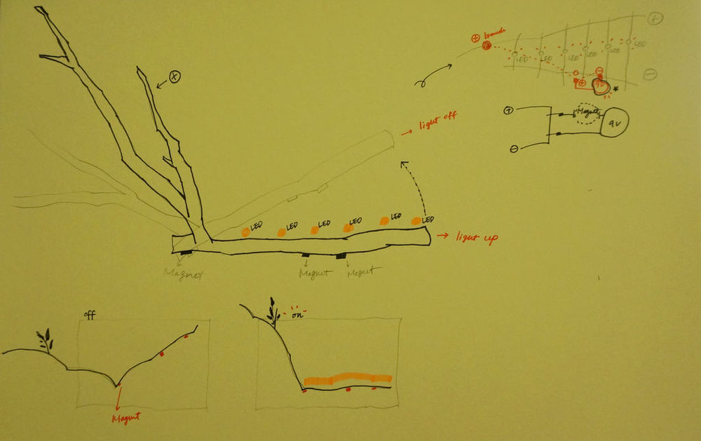 Step 1: Sketch circuits on paper for prototype.