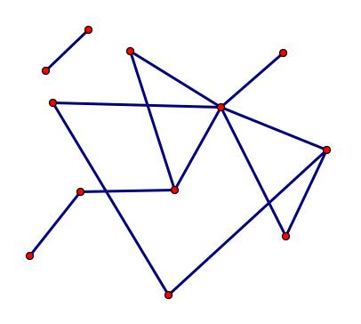 A basic graph. Copyright 2014 Lauren Ellenberg