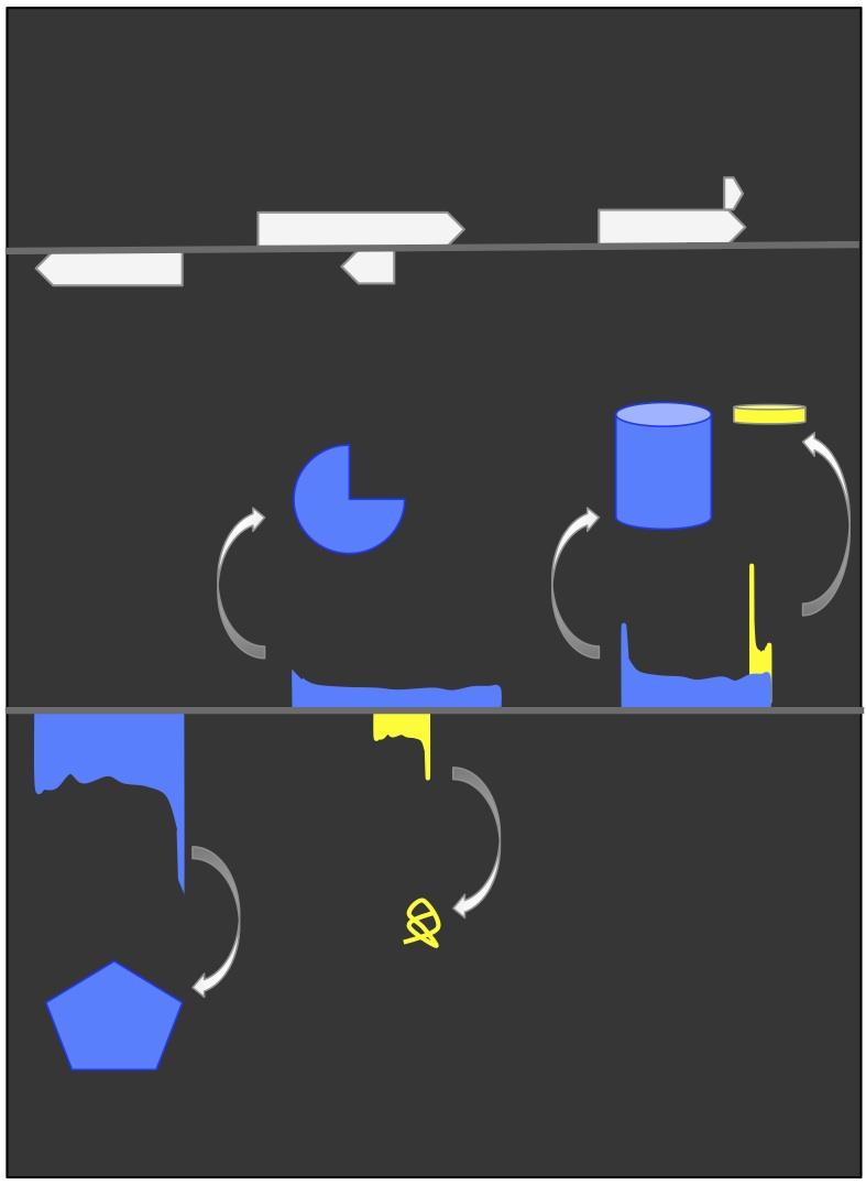 Meiotic roles for short Open Reading Frames