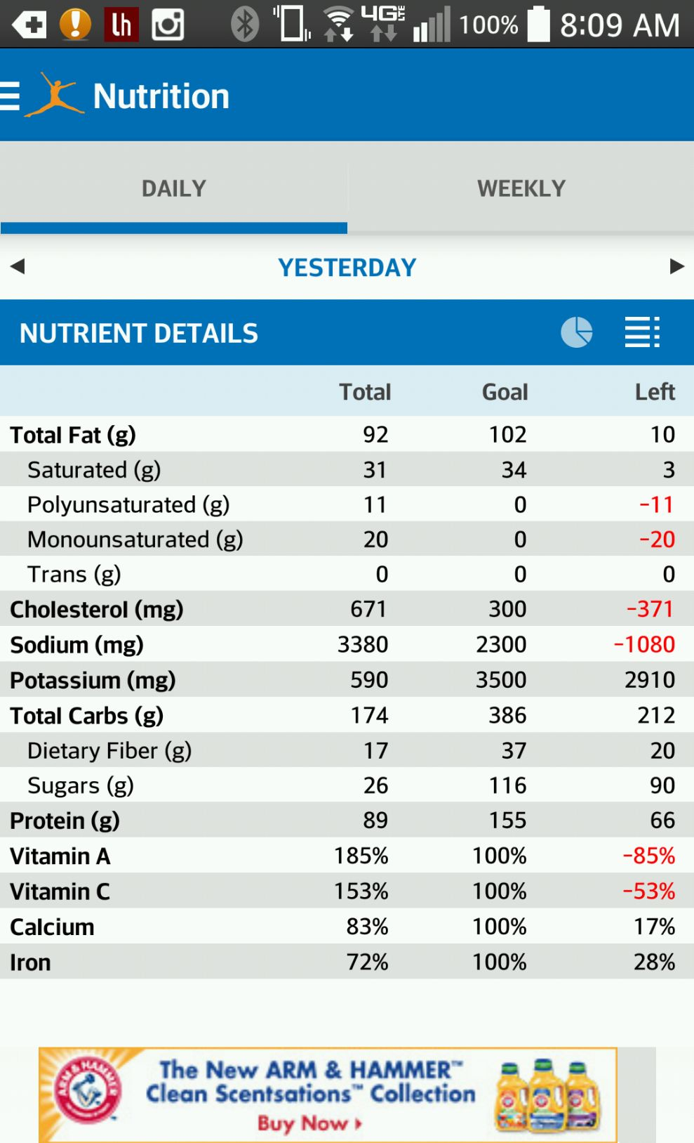 My Fitness Pal daily nutrition view. And the ad that came with it.