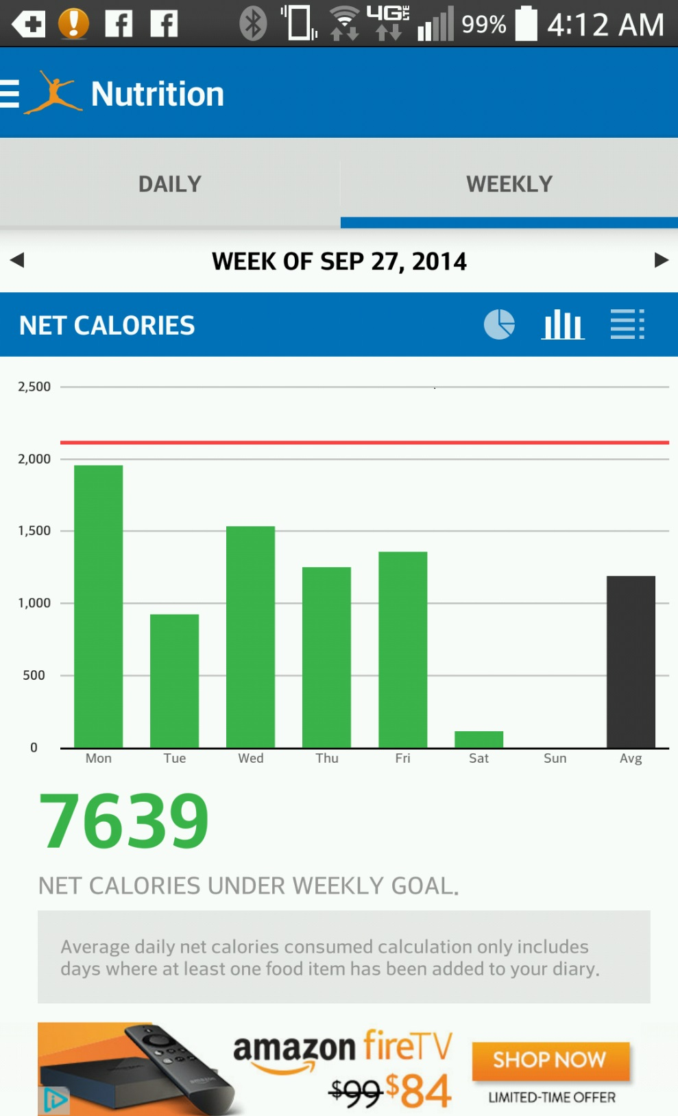 MFP takes into account the activity from my Fitbit and Runkeeper to come up with these adjusted calorie numbers.