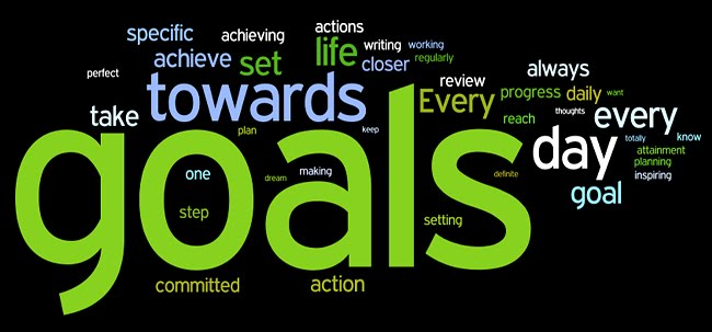 goals_wordle.jpg