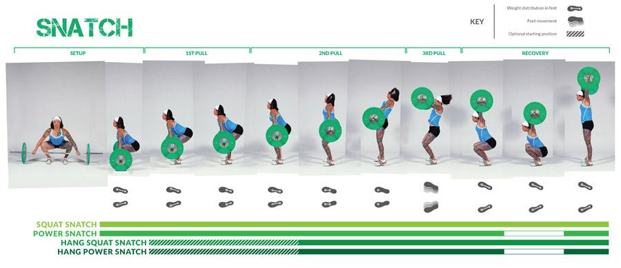 crossfit-olympic-lifts-snatch.jpg