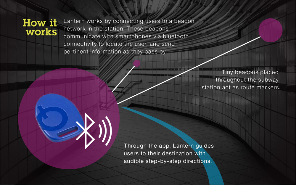 Lantern IBM slides V2-04.jpg