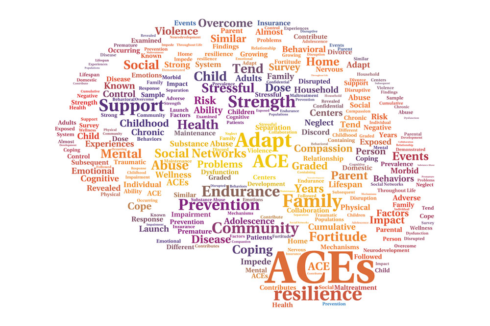 Adverse Childhood Experiences Linked To >> Why It S Important To Consider Adverse Childhood Experiences Trayt
