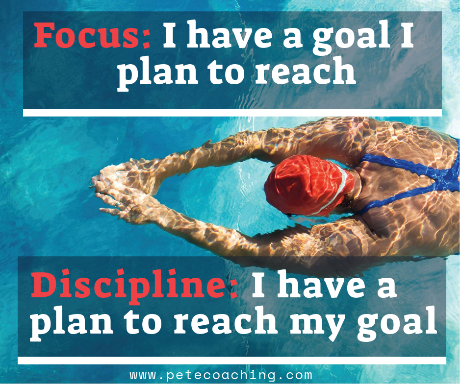 Focus & Discipline Meme - Right Click to download