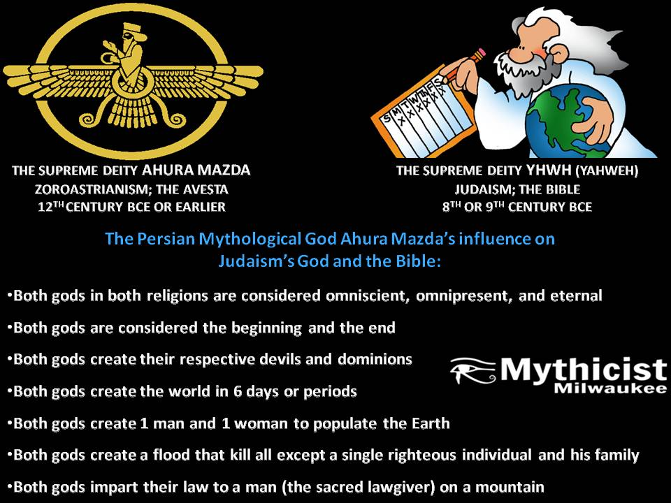 Ahura Mazda and YHWH.jpg