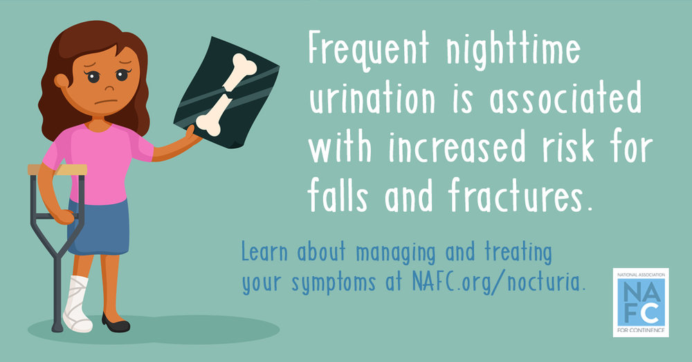 Frequent nighttime urination is associated with increased risk for falls and fractures.