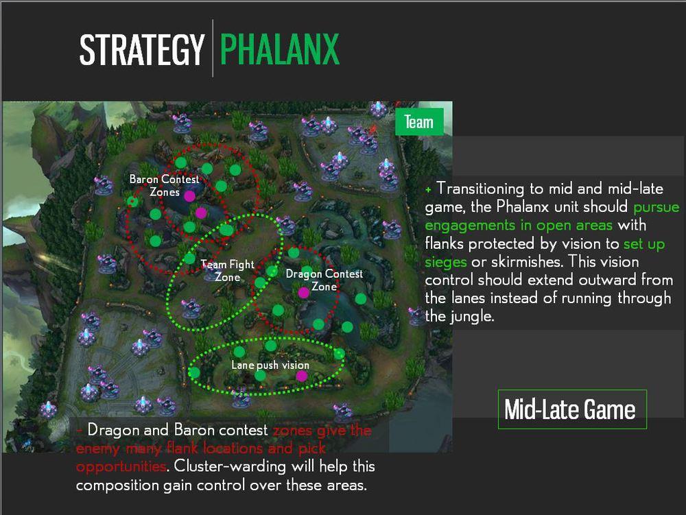Phalanx3.JPG