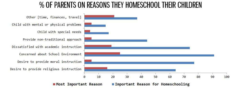 homeschoolingstat1.JPG