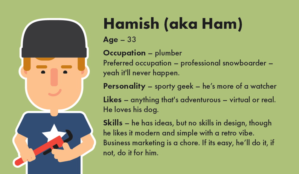 Hamish-audience-profile-graphic