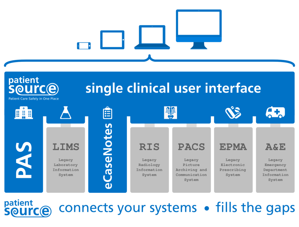 PatientSource-Single_Clinical_User_Interface.png