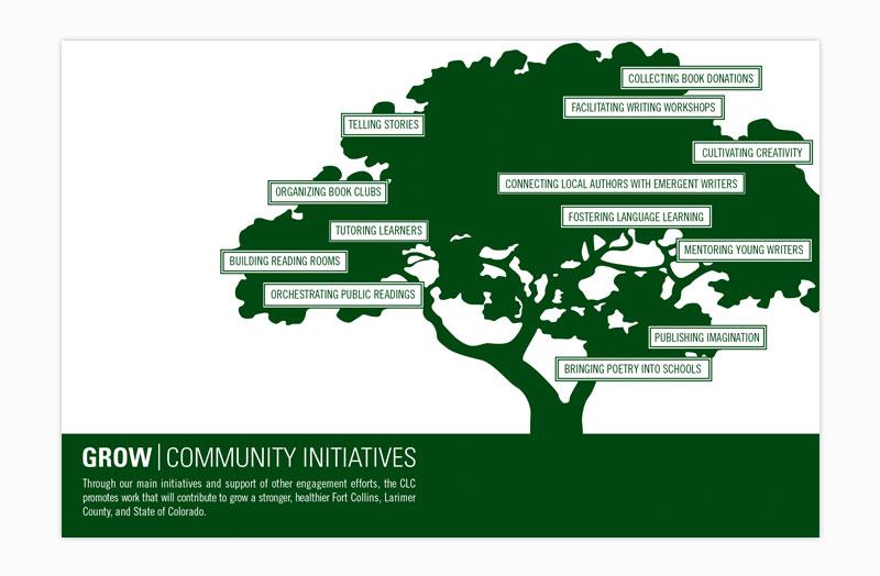 community_literacy_center_colorado_state_3.jpg