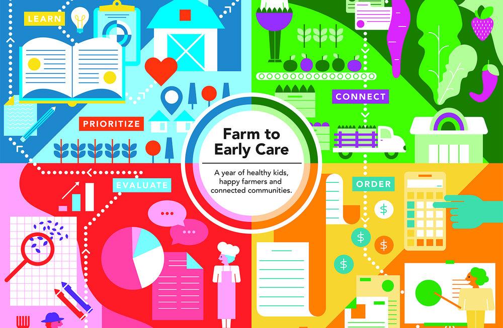 farmtoheadstart-crop.jpg