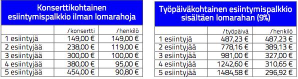 palkkiot2014.png