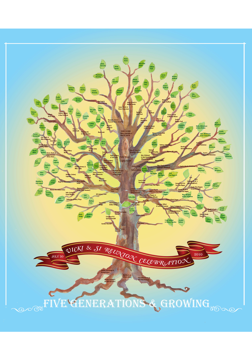 POSTER of Family Tree.jpg