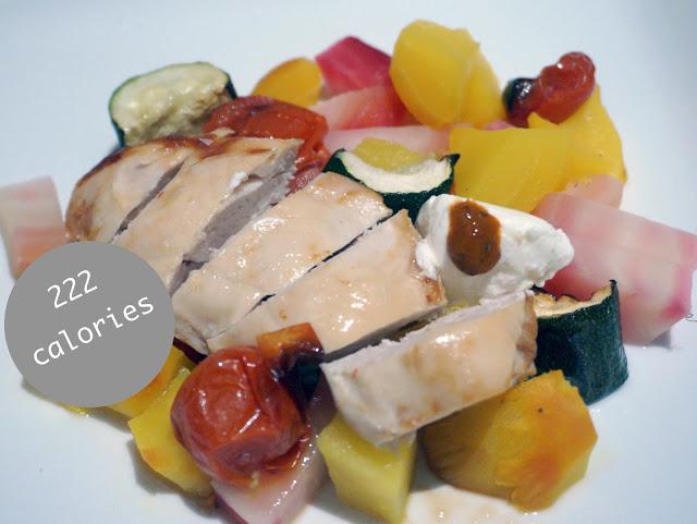 meg-made: #losedaytuesday Fast Diet Rainbow Chicken
