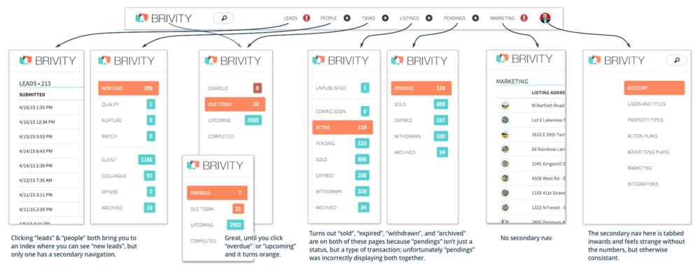 brivity old secondary navigation