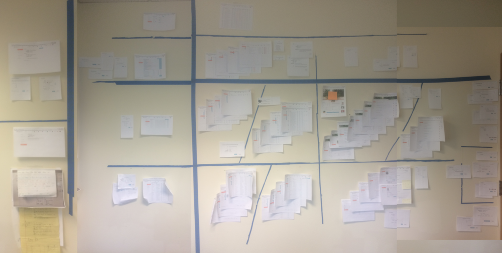 Get everything up on a wall to get an overview of inconsistencies in naming conventions and layouts between pages, while viewing the existing architecture / site map of the product.
