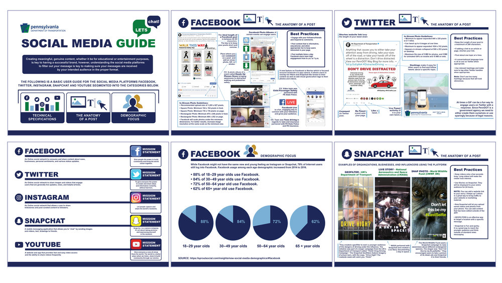 Presented to PennDOT Safety Partners and Community Traffic Safety Grant Program (CTSP) Coordinators about how they can use social media as a tool to communicate safety messages to the public at the 2018 PA Highway Safety Conference.   CLICK BELOW TO VIEW FULL PRESENTATION:    Social Media Guide (PDF File)