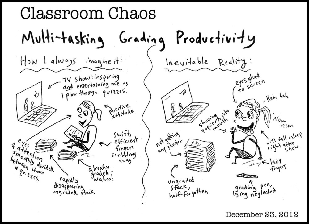 Multi-tasking grading productivity
