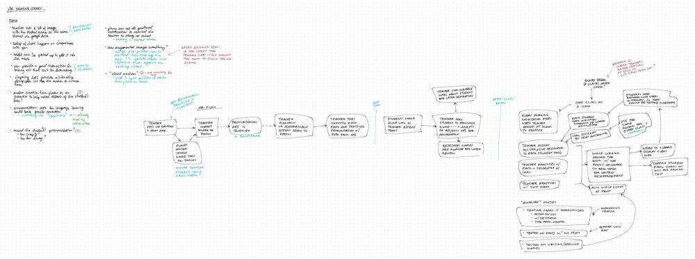 concepts_white-board-2.jpg