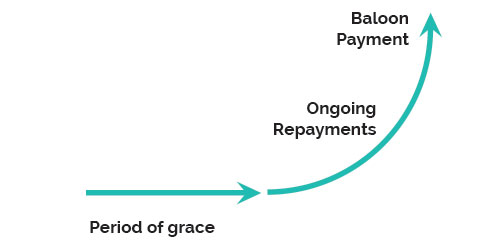 2039_NEX_Next-Rural-Blog-info-graphic-nature-of-payments.jpg