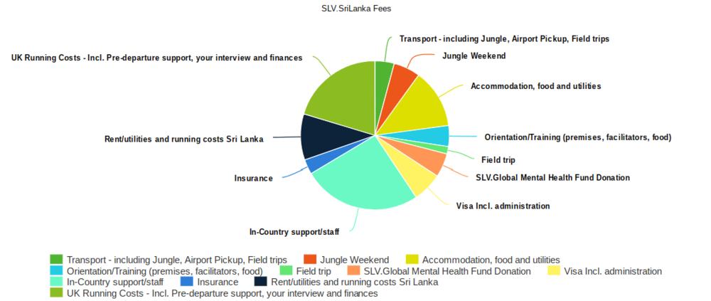 Sri Lanka fees 2018 (1).png