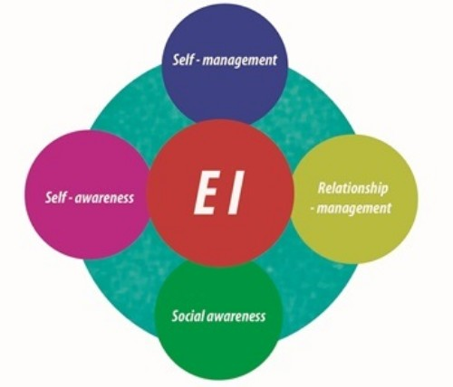 emotional-intelligence - Edited.jpg
