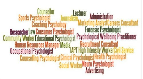 Thinking the only reason to study Psychology is to be a Clinical Psychologist.