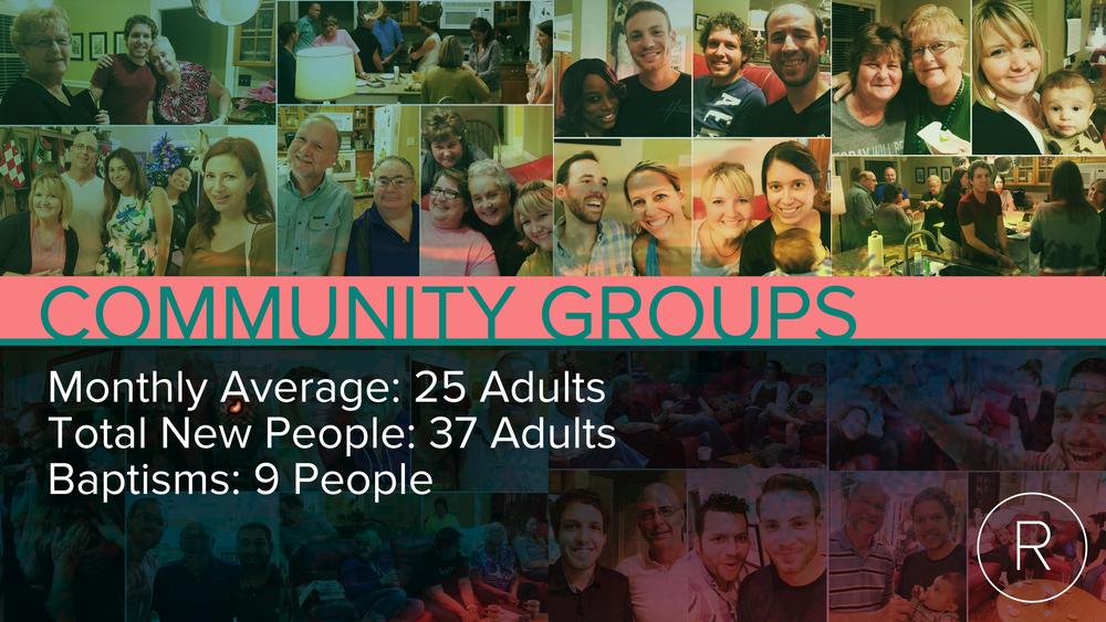 Community Groups Slide.jpg