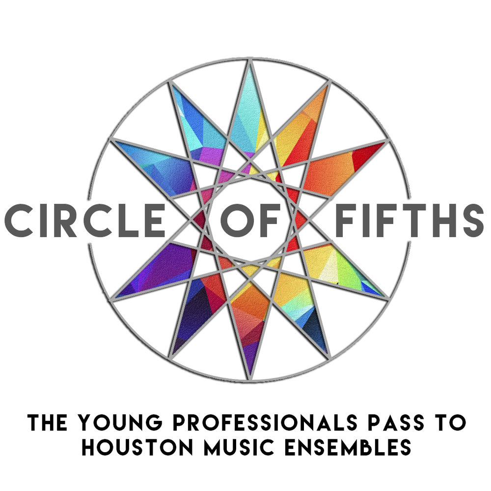 Click HERE to learn more about Circle of Fifths!