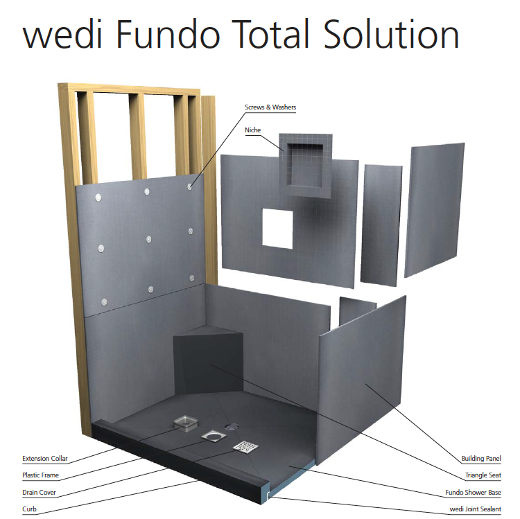 Wedi Fundo Total Solution.png