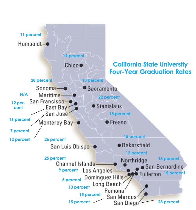 Low graduation rate prompts new legislation — Sonoma State ...