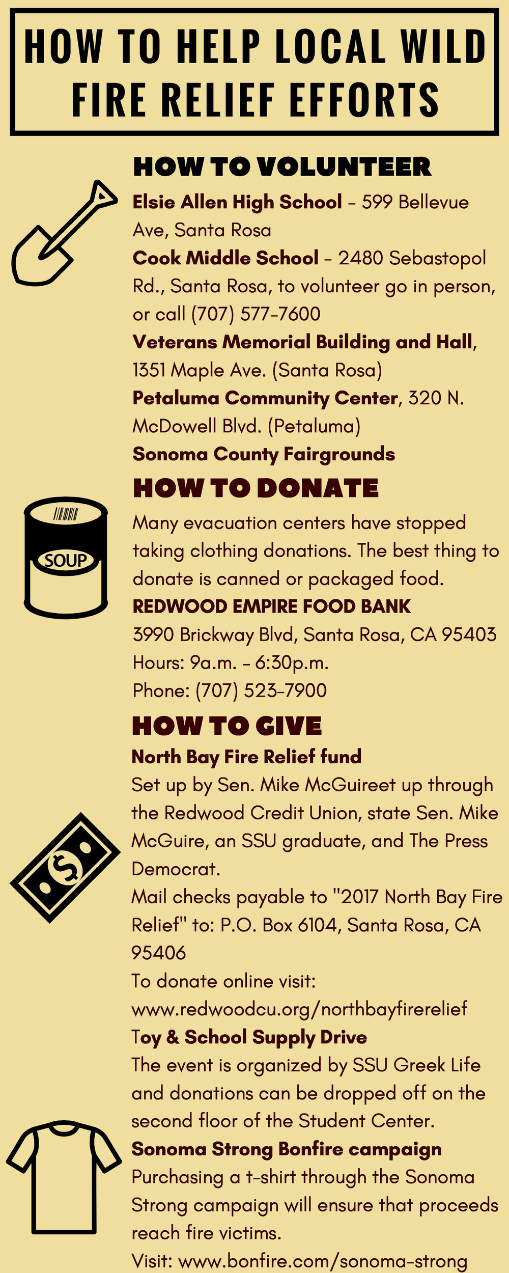 How To Help - North Bay Fires-5.jpg