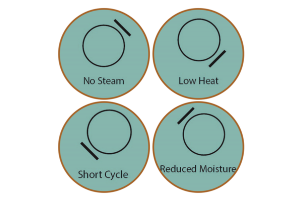 Dry-Cleaning-Symbols-2_Large600_ID-2711218.png