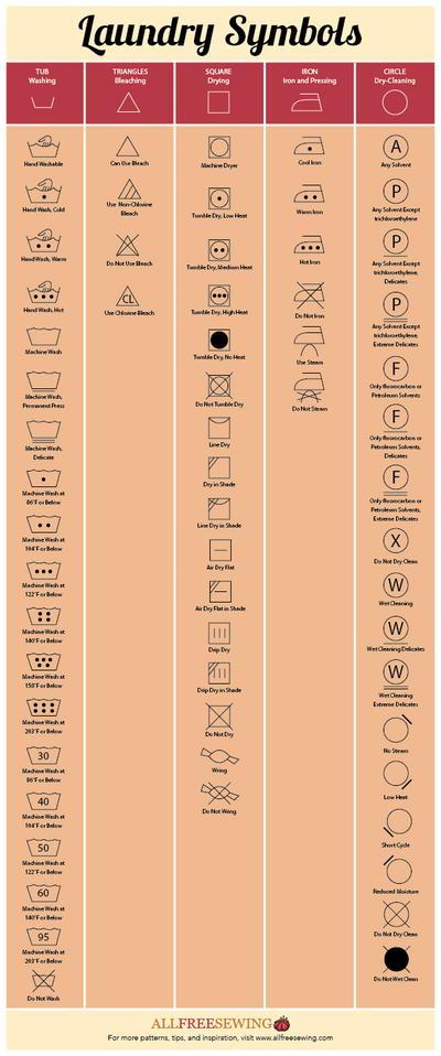 Laundry-Symbols-Infographic-01_Large400_ID-2750485.jpg