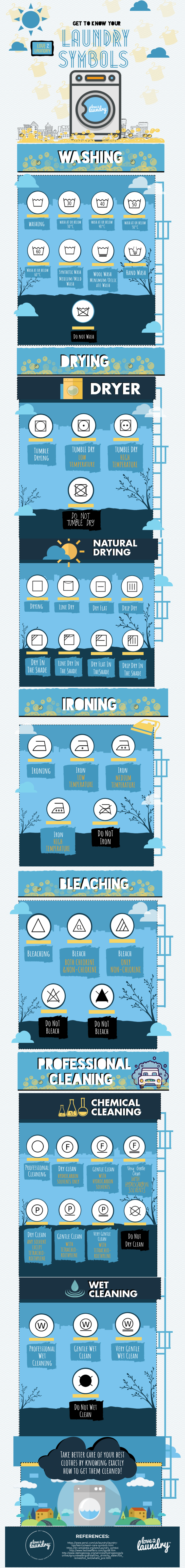 laundry-symbols-infographic-2.png