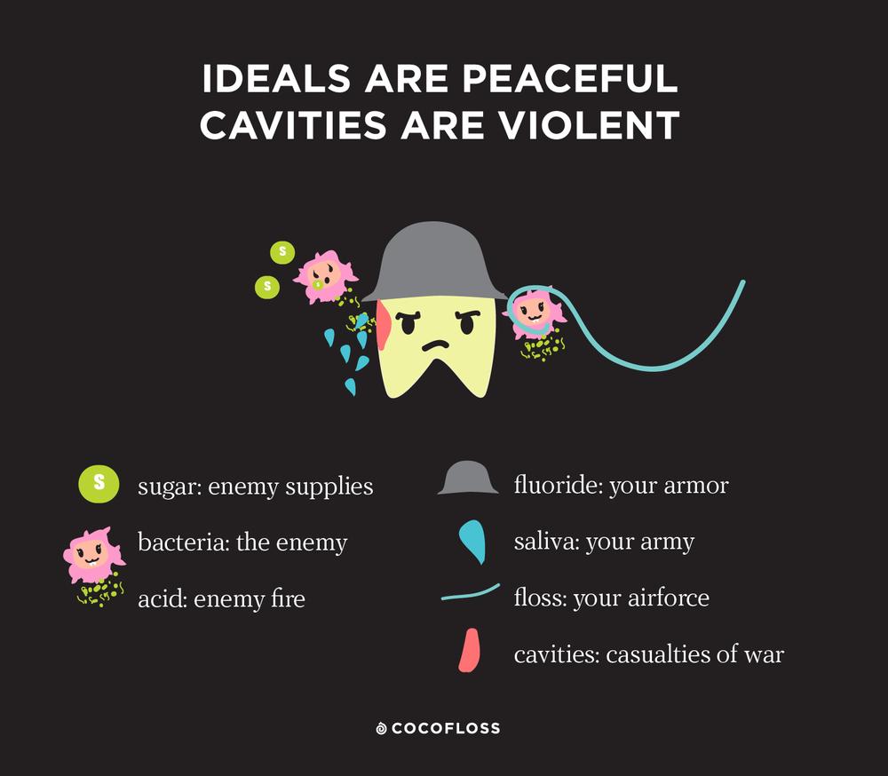 Cavities-01.png