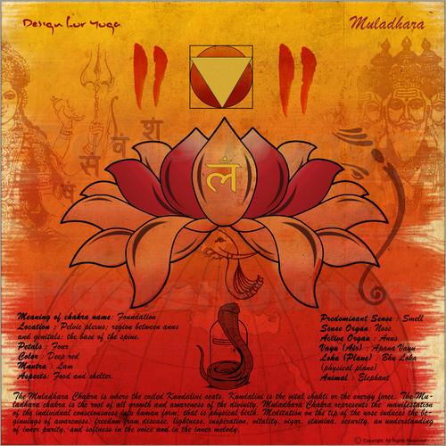 poster-muladhara-chakra-engl-text-467503.jpg