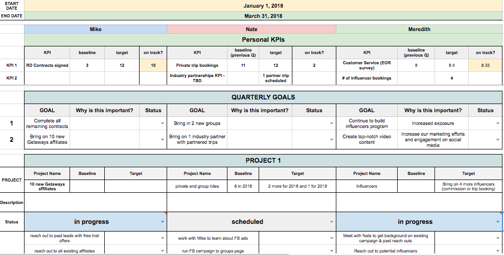 Goals and Projects for the quarter