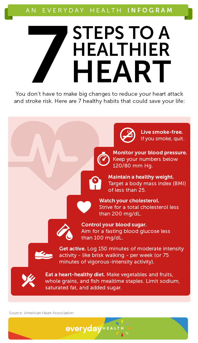 7-steps-stroke_Infograph.jpg