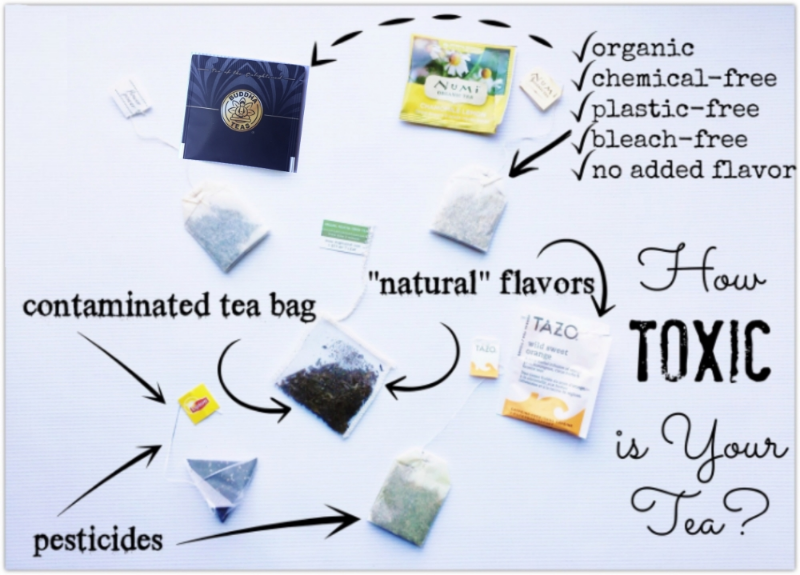 How Toxic Is Your Tea? + Why I Don't Shop at Trader Joe's