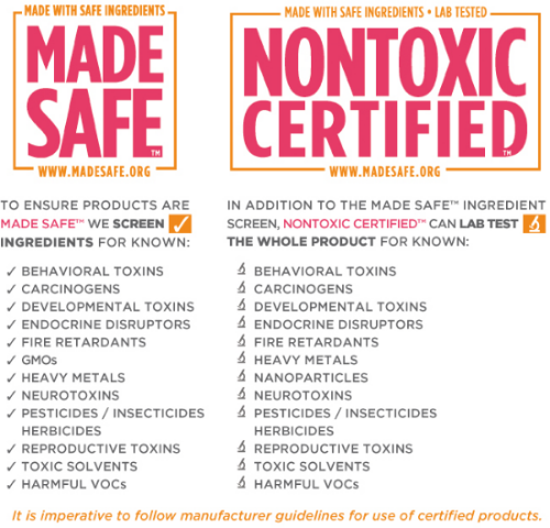 How To Truly Shop Non-Toxic: Introducing MADE SAFE - janny: organically.