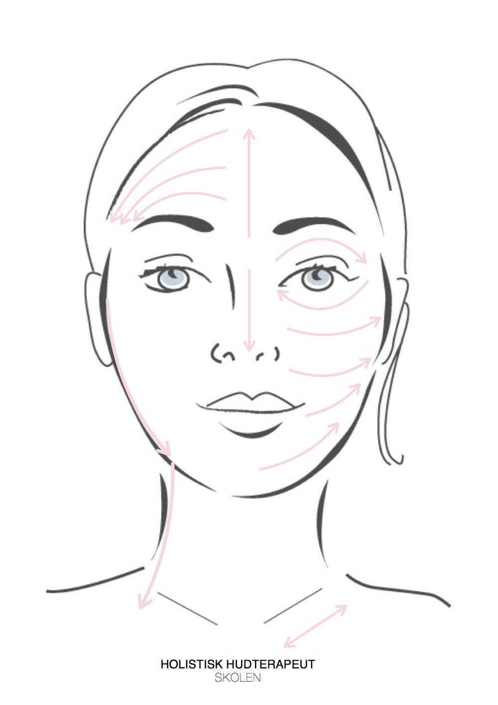 sådan bruger du rosakvarts rullen illustration jade rulle massage