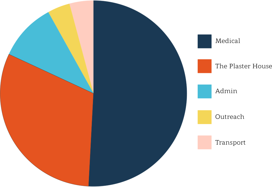 2016 Expenditures @2x.png