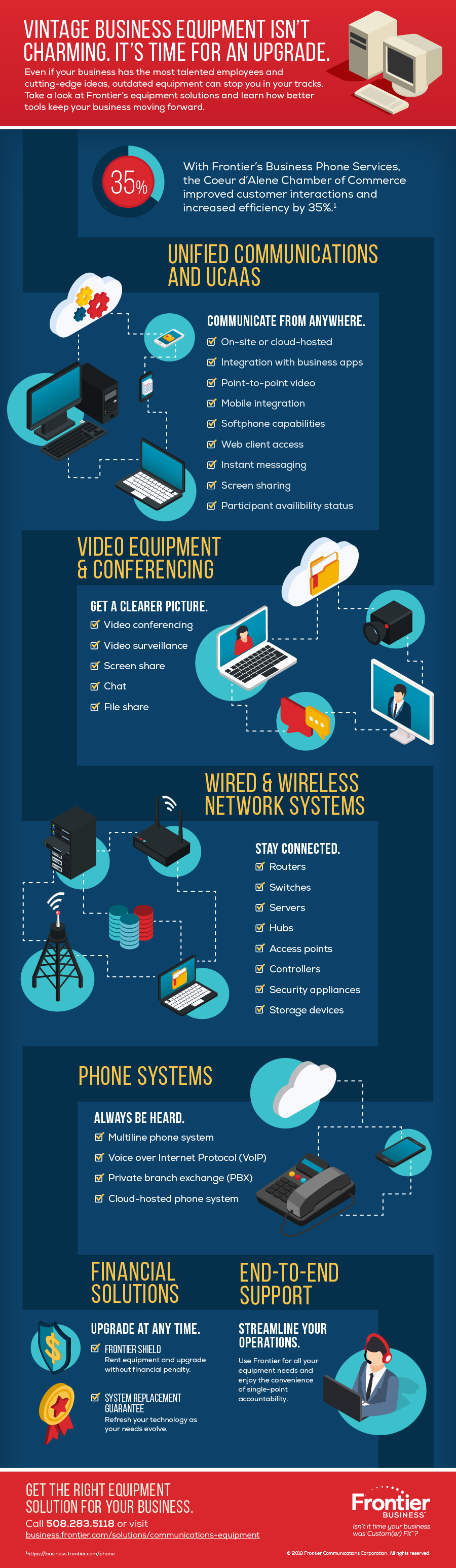FTC1115_EquipSolutions_Infographic_v3r3.jpg