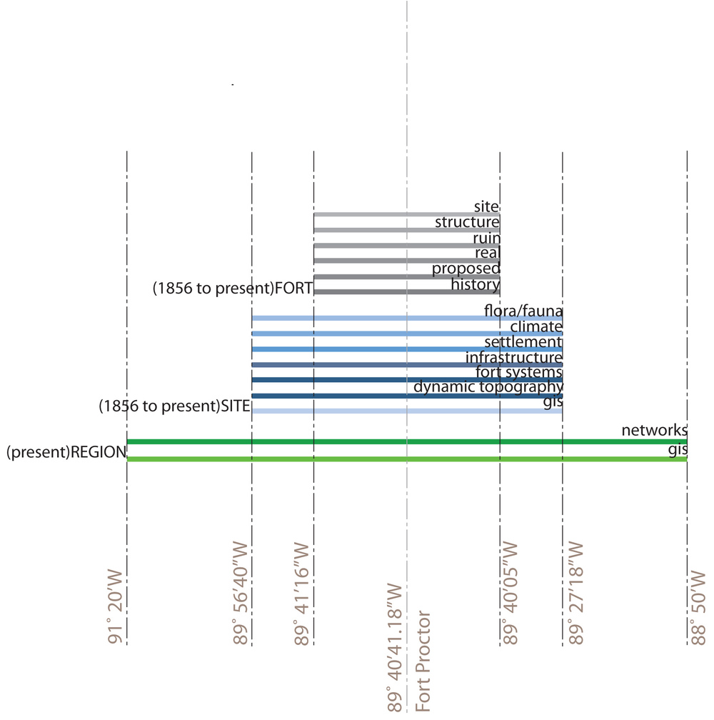FP_operation_SECT.jpg