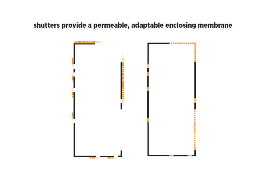 shutters_permeable membrane.PNG